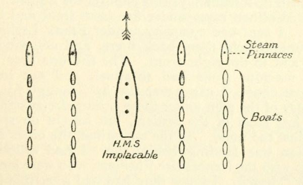 HMS Implacable diagram